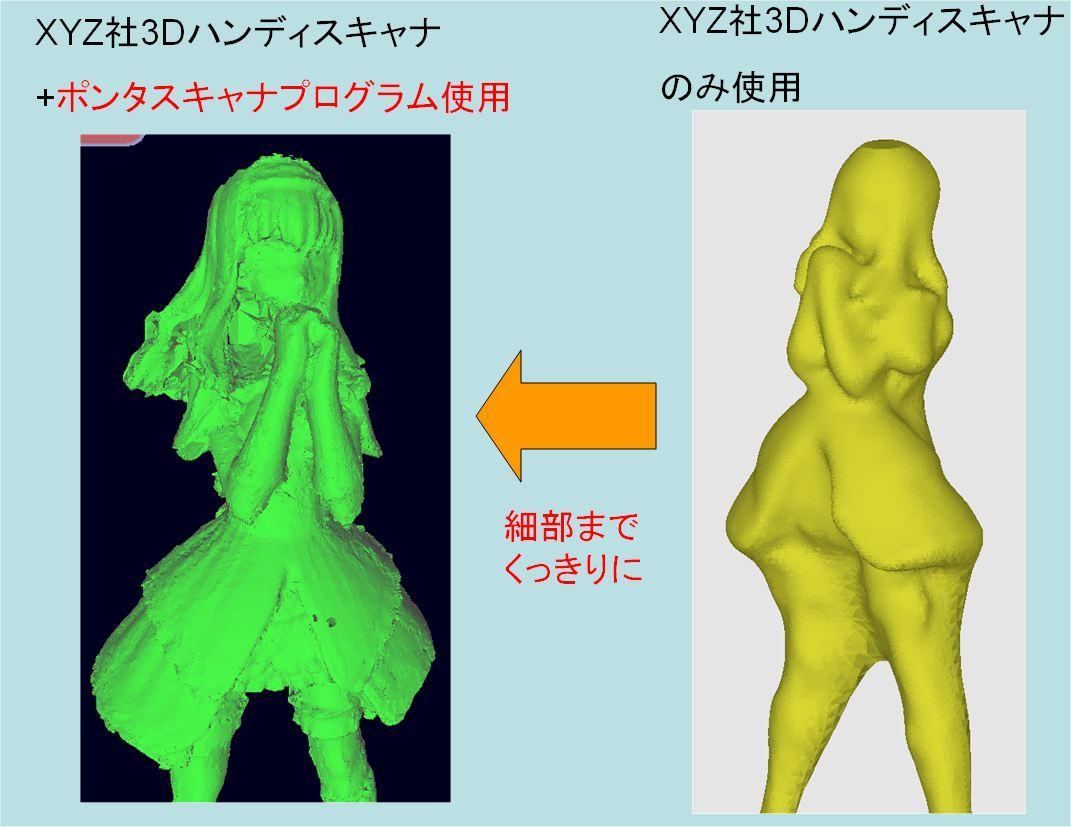 3Dスキャナの性能が劇的アップする魔法のソフト