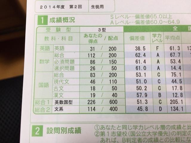 日本の教育に革命を。